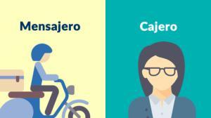 Ofertas de Empleo para Cajeros y Mensajeros