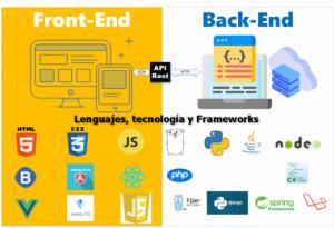 Artículo: Nuevas Tendencias en Desarrollo Web
